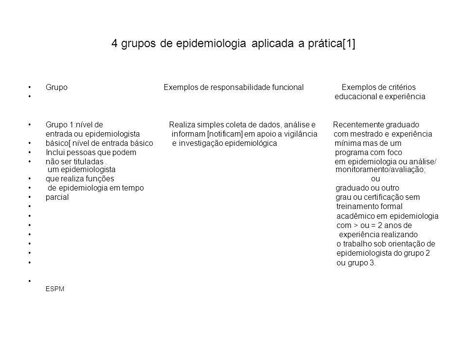 4 grupos de epidemiologia aplicada a prática[1]